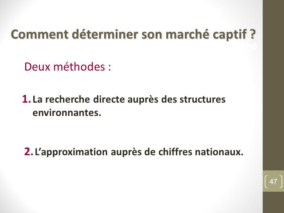 Létude du marché Comment déterminer son marché captif ? Deux méthodes : 1. La recherche directe auprès des structures environnantes. 2. Lapproximation