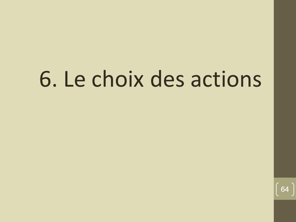 6. Le choix des actions 64