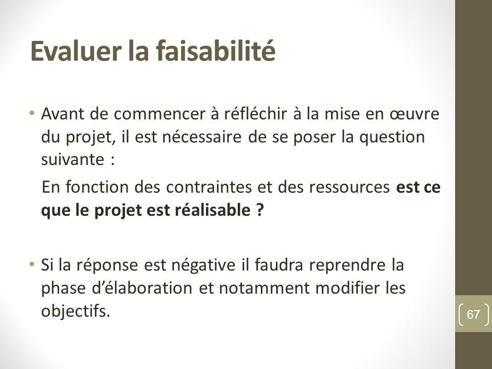 Evaluer la faisabilité Avant de commencer à réfléchir à la mise en œuvre du projet, il est nécessaire de se poser la question suivante : En fonction des contraintes et des ressources est ce que le projet est réalisable .