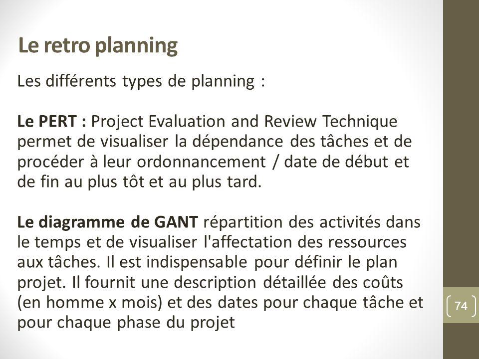 Le retro planning Les différents types de planning : Le PERT : Project Evaluation and Review Technique permet de visualiser la dépendance des tâches et de procéder à leur ordonnancement / date de début et de fin au plus tôt et au plus tard.