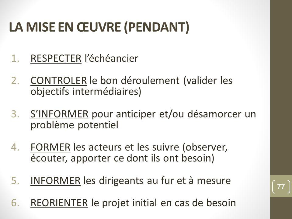 LA MISE EN ŒUVRE (PENDANT) 1.RESPECTER léchéancier 2.CONTROLER le bon déroulement (valider les objectifs intermédiaires) 3.SINFORMER pour anticiper et