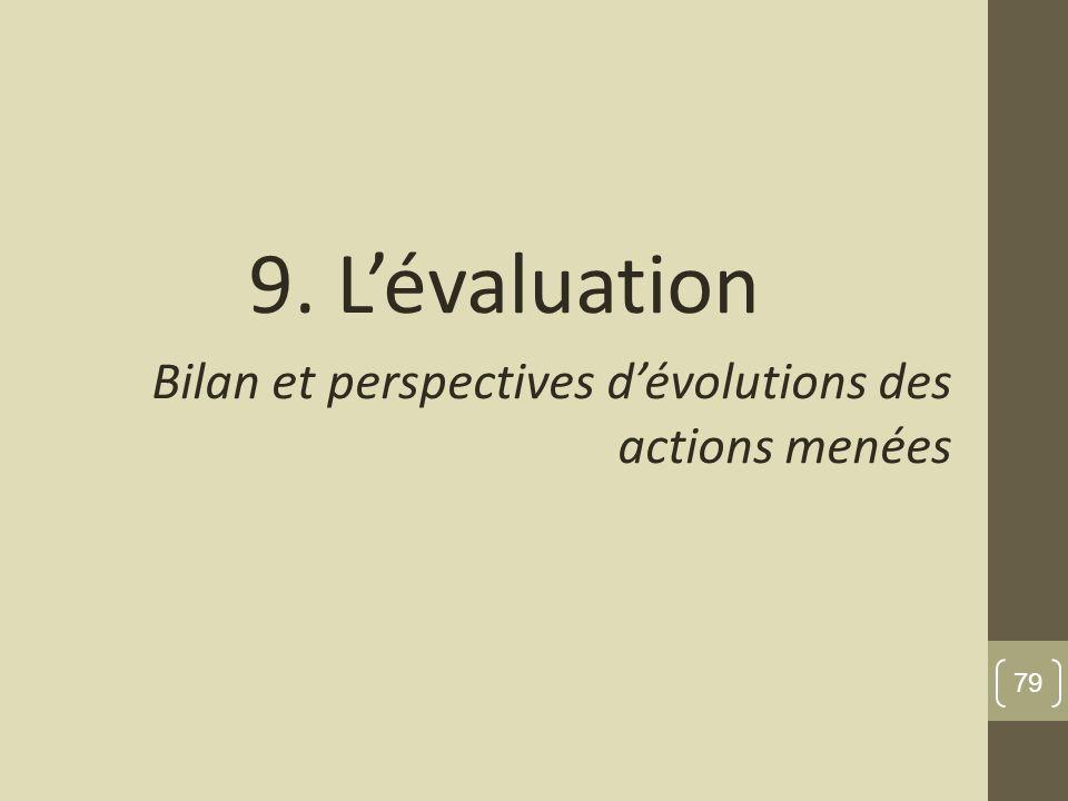 9. Lévaluation Bilan et perspectives dévolutions des actions menées 79
