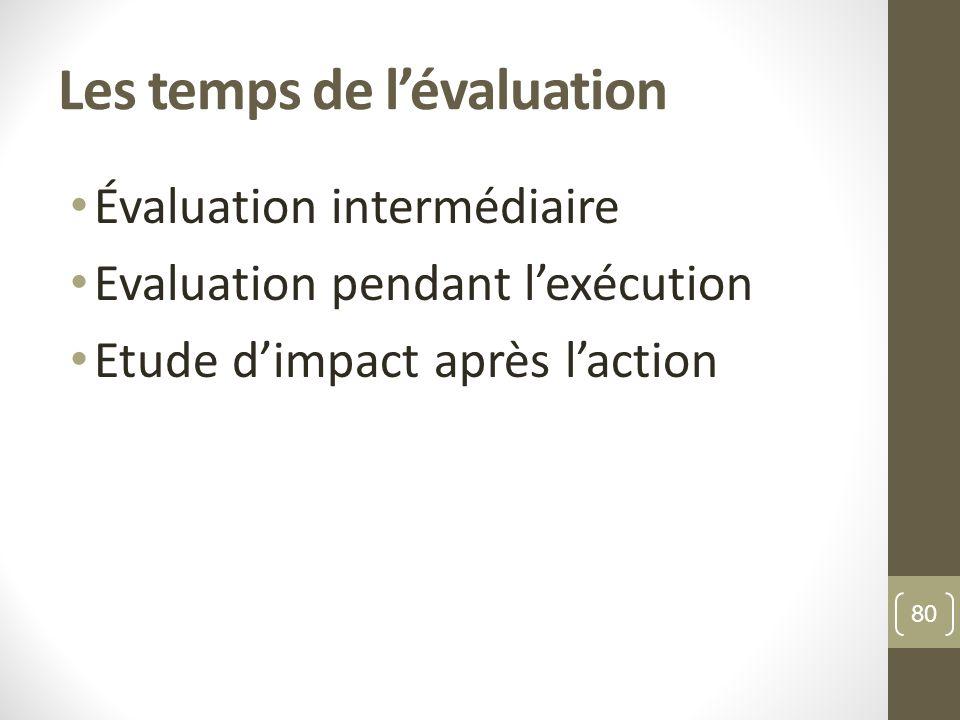 Les temps de lévaluation Évaluation intermédiaire Evaluation pendant lexécution Etude dimpact après laction 80