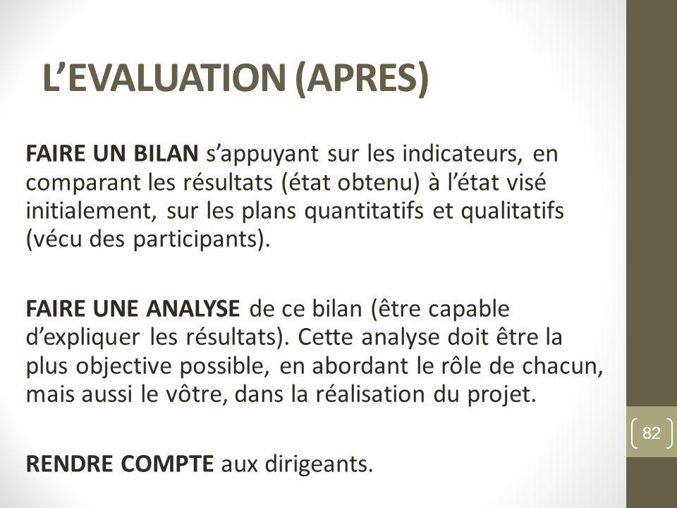 LEVALUATION (APRES) FAIRE UN BILAN sappuyant sur les indicateurs, en comparant les résultats (état obtenu) à létat visé initialement, sur les plans quantitatifs et qualitatifs (vécu des participants).
