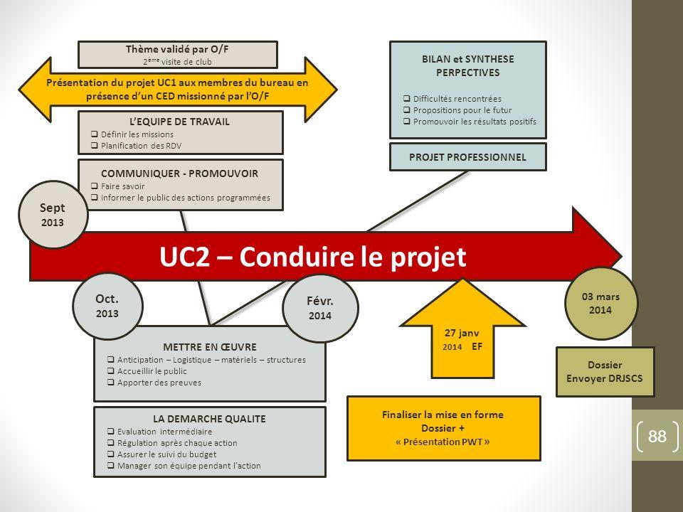 UC2 – Conduire le projet Thème validé par O/F 2 ème visite de club COMMUNIQUER - PROMOUVOIR Faire savoir Informer le public des actions programmées ME