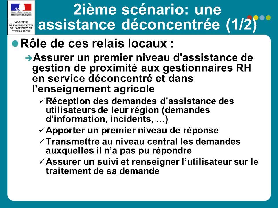 2ième scénario: une assistance déconcentrée (1/2) Rôle de ces relais locaux : Assurer un premier niveau d'assistance de gestion de proximité aux gesti
