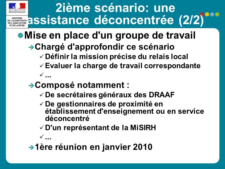 2ième scénario: une assistance déconcentrée (2/2) Mise en place d un groupe de travail Chargé d approfondir ce scénario Définir la mission précise du relais local Evaluer la charge de travail correspondante...