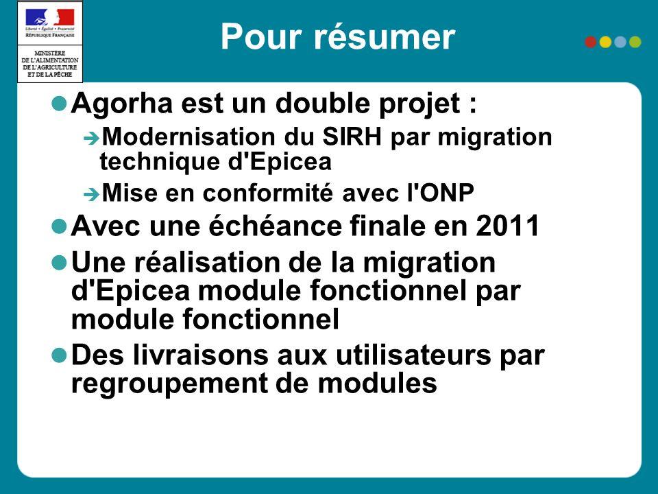 Pour résumer Agorha est un double projet : Modernisation du SIRH par migration technique d Epicea Mise en conformité avec l ONP Avec une échéance finale en 2011 Une réalisation de la migration d Epicea module fonctionnel par module fonctionnel Des livraisons aux utilisateurs par regroupement de modules