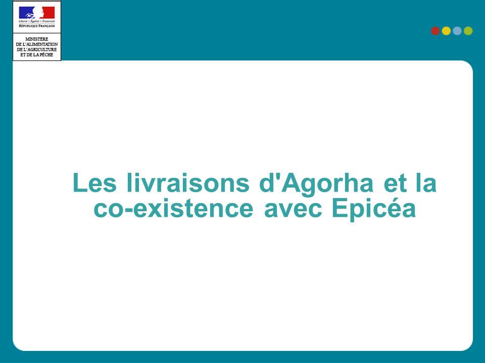 Les livraisons d'Agorha et la co-existence avec Epicéa
