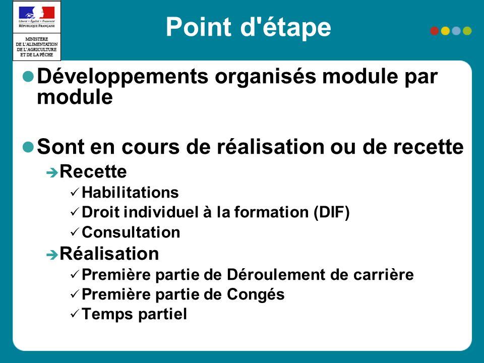 Point d'étape Développements organisés module par module Sont en cours de réalisation ou de recette Recette Habilitations Droit individuel à la format