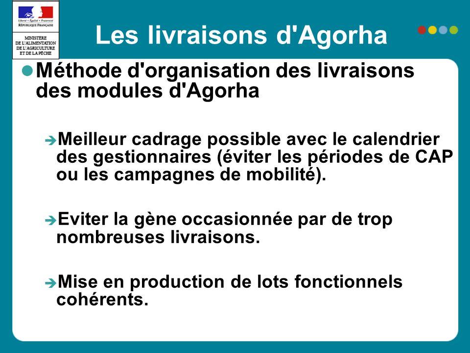 Les livraisons d'Agorha Méthode d'organisation des livraisons des modules d'Agorha Meilleur cadrage possible avec le calendrier des gestionnaires (évi