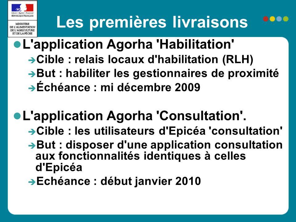Les premières livraisons L'application Agorha 'Habilitation' Cible : relais locaux d'habilitation (RLH) But : habiliter les gestionnaires de proximité