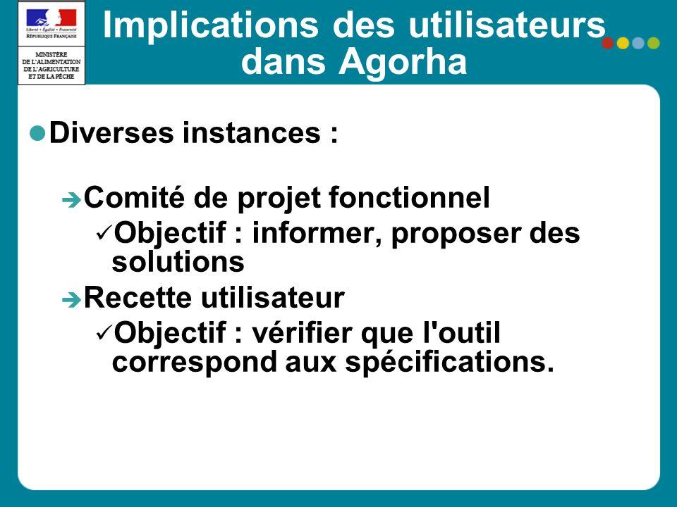 Implications des utilisateurs dans Agorha Diverses instances : Comité de projet fonctionnel Objectif : informer, proposer des solutions Recette utilisateur Objectif : vérifier que l outil correspond aux spécifications.