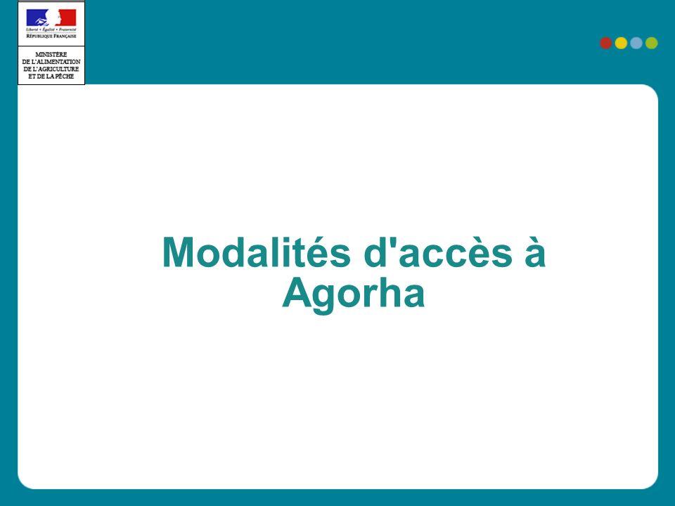 Modalités d'accès à Agorha