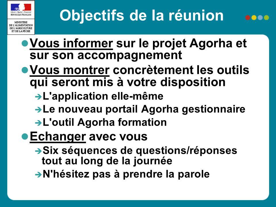 Objectifs de la réunion Vous informer sur le projet Agorha et sur son accompagnement Vous montrer concrètement les outils qui seront mis à votre dispo