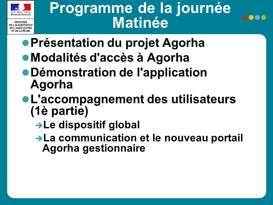 Programme de la journée Matinée Présentation du projet Agorha Modalités d'accès à Agorha Démonstration de l'application Agorha L'accompagnement des ut