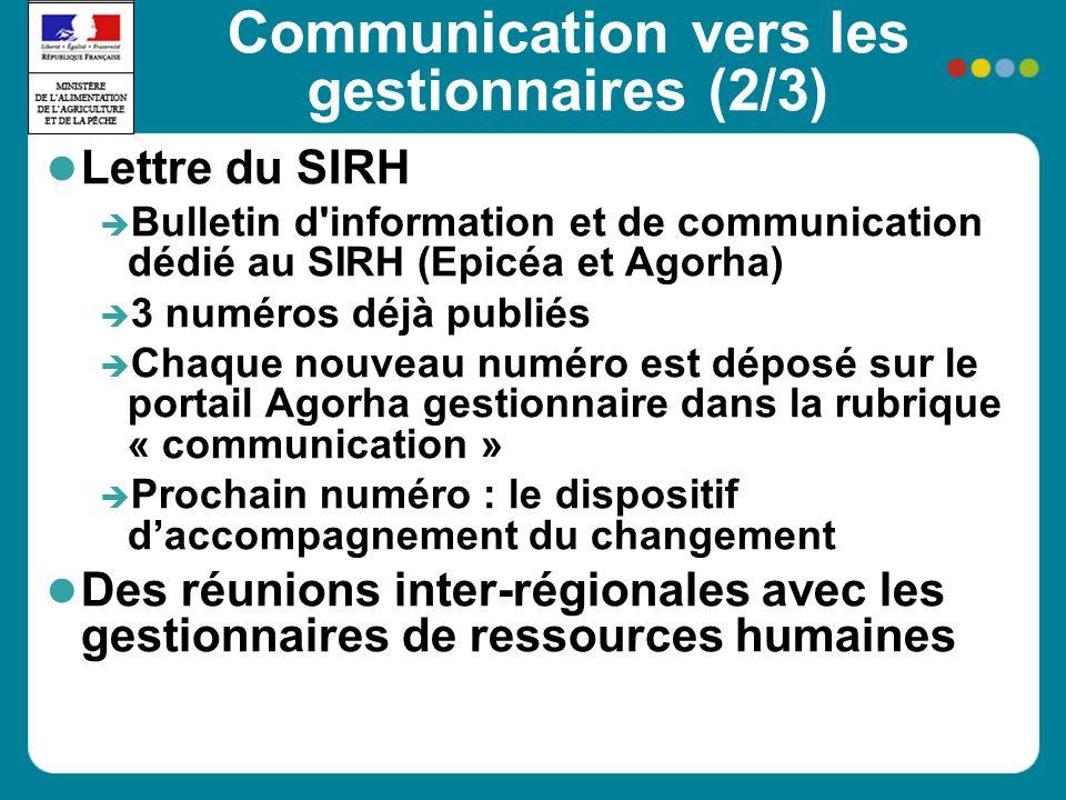 Communication vers les gestionnaires (2/3) Lettre du SIRH Bulletin d'information et de communication dédié au SIRH (Epicéa et Agorha) 3 numéros déjà p