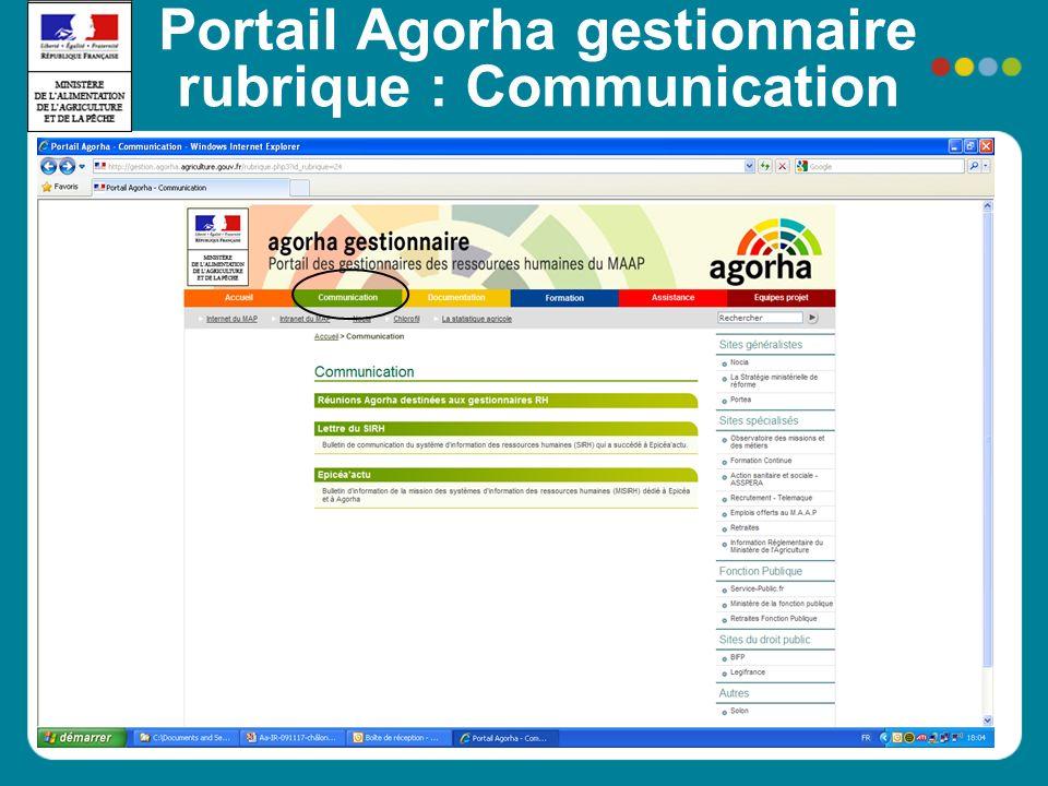 Portail Agorha gestionnaire rubrique : Communication