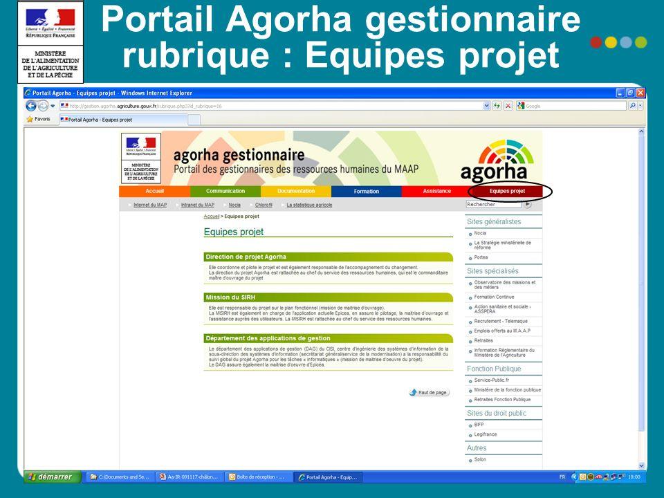 Portail Agorha gestionnaire rubrique : Equipes projet