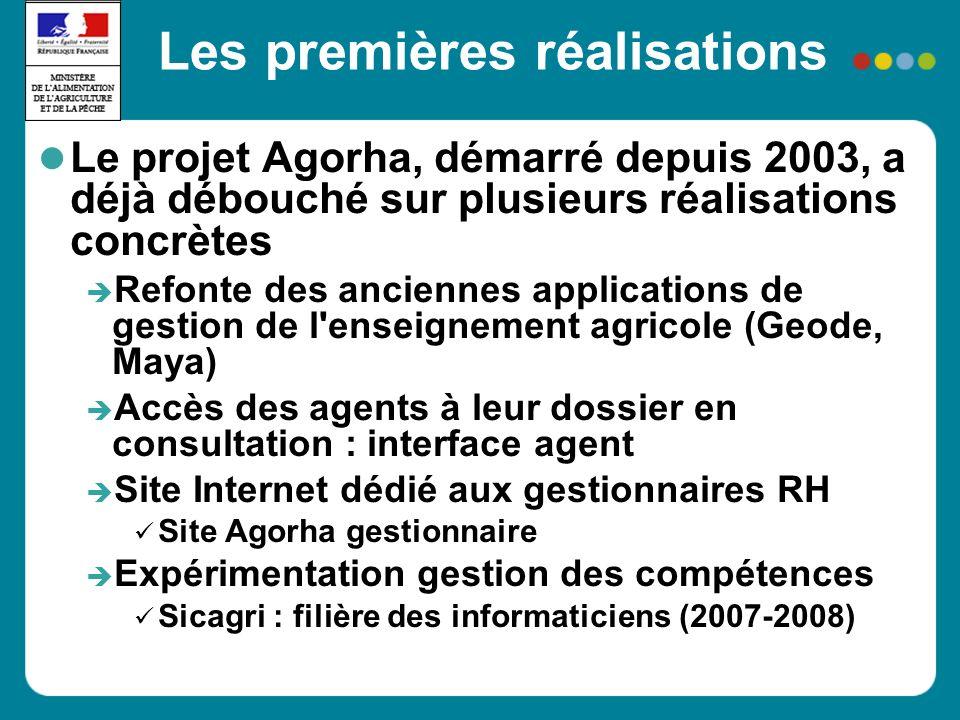 Les premières réalisations Le projet Agorha, démarré depuis 2003, a déjà débouché sur plusieurs réalisations concrètes Refonte des anciennes applicati