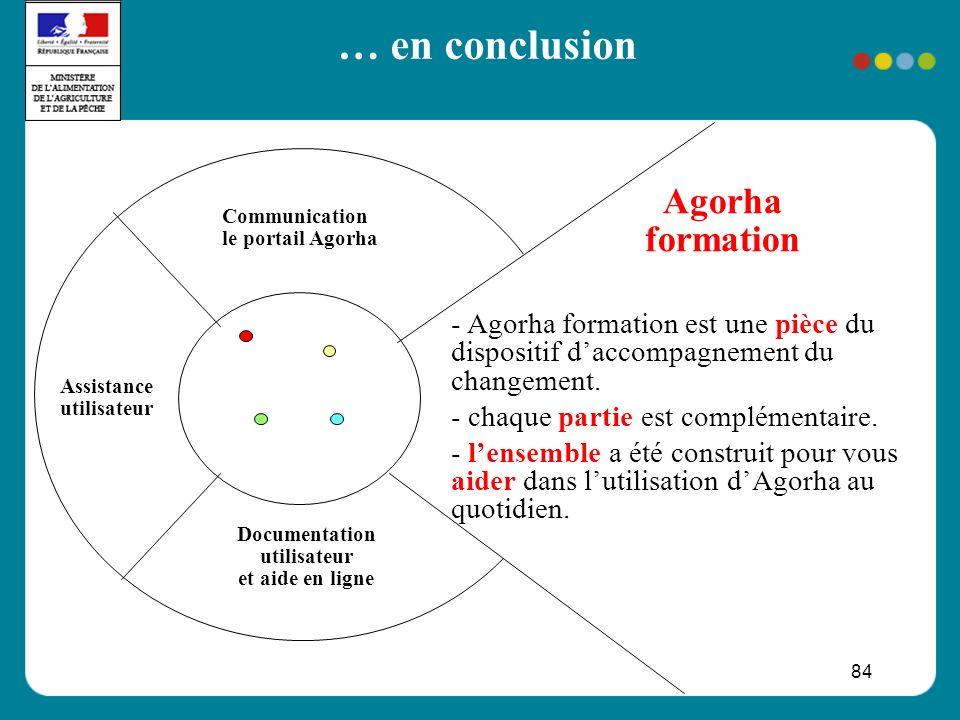 84 Agorha formation Communication le portail Agorha Assistance utilisateur Documentation utilisateur et aide en ligne - Agorha formation est une pièce