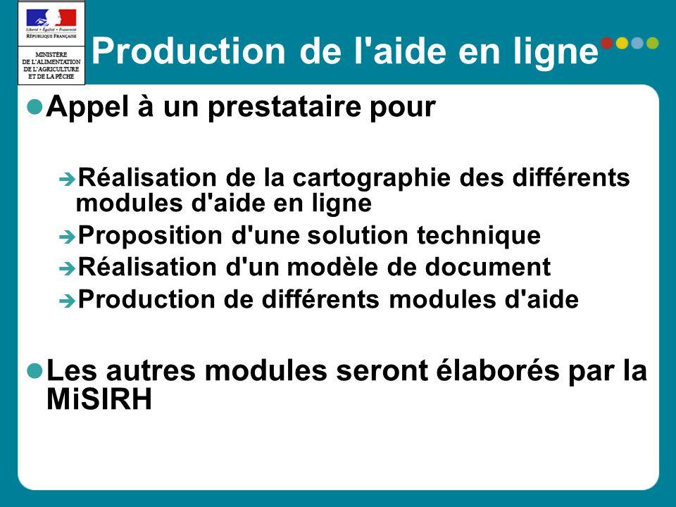 Production de l'aide en ligne Appel à un prestataire pour Réalisation de la cartographie des différents modules d'aide en ligne Proposition d'une solu