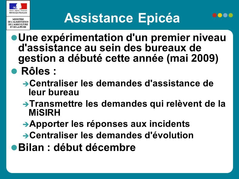 Assistance Epicéa Une expérimentation d'un premier niveau d'assistance au sein des bureaux de gestion a débuté cette année (mai 2009) Rôles : Centrali