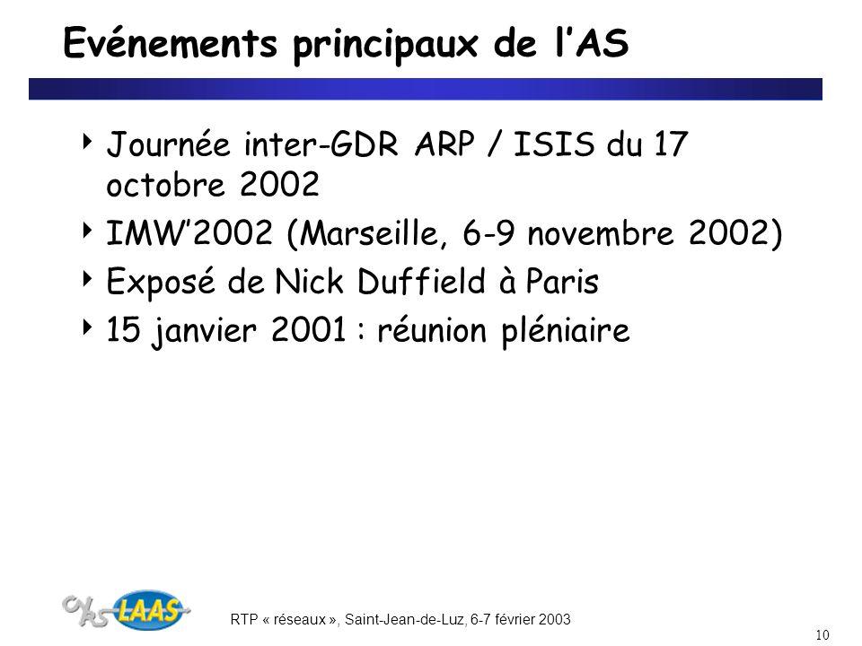 RTP « réseaux », Saint-Jean-de-Luz, 6-7 février 2003 10 Evénements principaux de lAS Journée inter-GDR ARP / ISIS du 17 octobre 2002 IMW2002 (Marseille, 6-9 novembre 2002) Exposé de Nick Duffield à Paris 15 janvier 2001 : réunion pléniaire