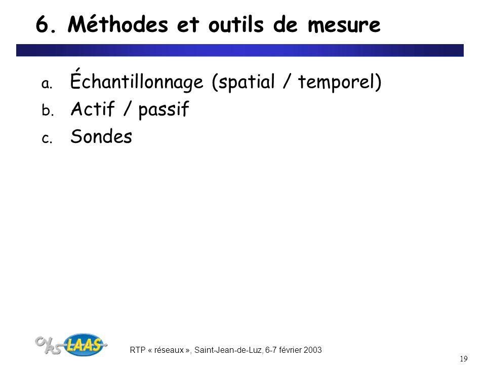 RTP « réseaux », Saint-Jean-de-Luz, 6-7 février 2003 19 6.