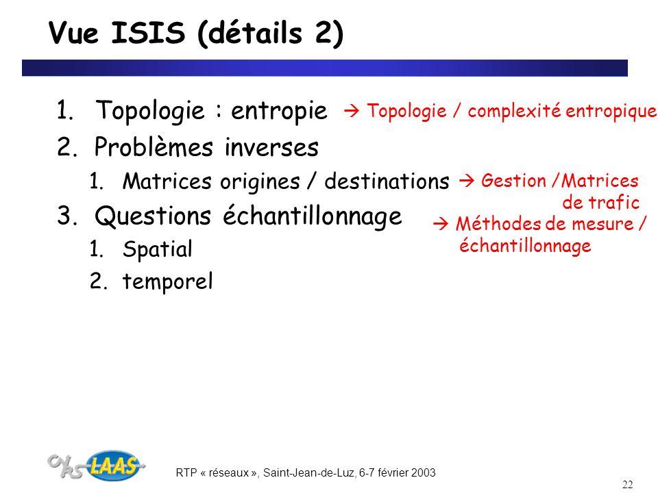 RTP « réseaux », Saint-Jean-de-Luz, 6-7 février 2003 22 Vue ISIS (détails 2) 1.Topologie : entropie 2.Problèmes inverses 1.Matrices origines / destinations 3.Questions échantillonnage 1.Spatial 2.temporel Topologie / complexité entropique Gestion /Matrices de trafic Méthodes de mesure / échantillonnage