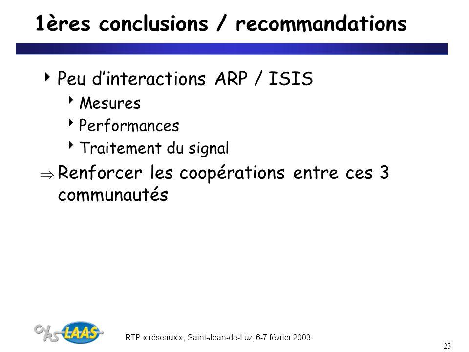 RTP « réseaux », Saint-Jean-de-Luz, 6-7 février 2003 23 1ères conclusions / recommandations Peu dinteractions ARP / ISIS Mesures Performances Traitement du signal Renforcer les coopérations entre ces 3 communautés