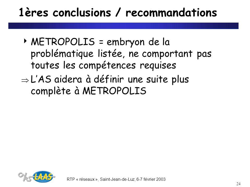 RTP « réseaux », Saint-Jean-de-Luz, 6-7 février 2003 24 1ères conclusions / recommandations METROPOLIS = embryon de la problématique listée, ne comportant pas toutes les compétences requises LAS aidera à définir une suite plus complète à METROPOLIS