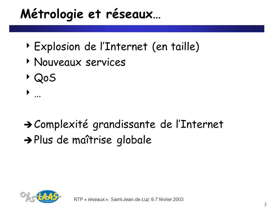 RTP « réseaux », Saint-Jean-de-Luz, 6-7 février 2003 14 1.