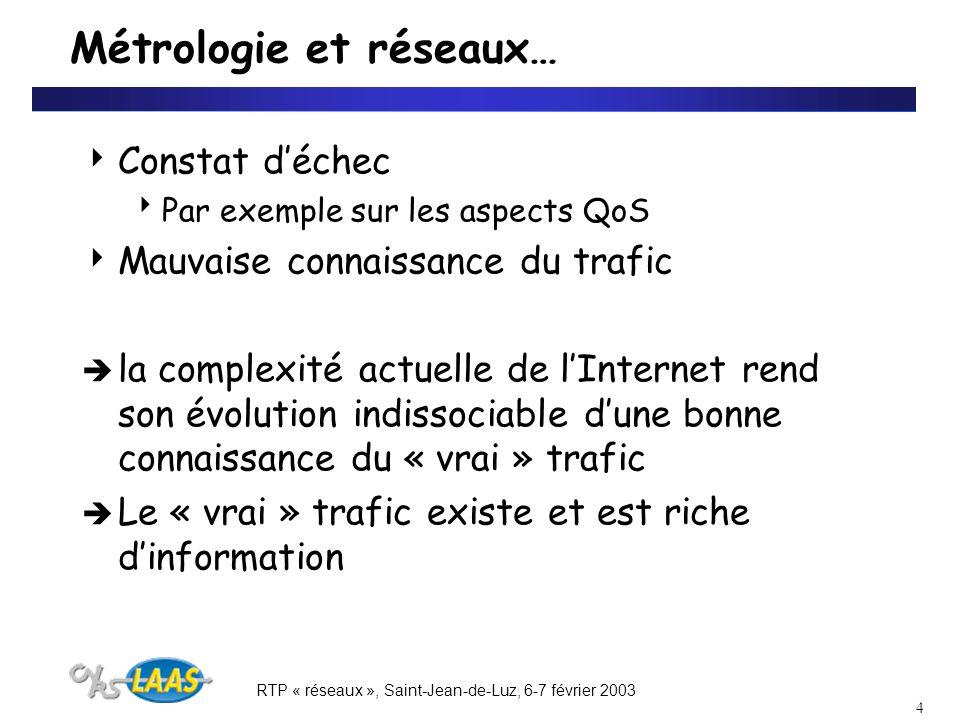 RTP « réseaux », Saint-Jean-de-Luz, 6-7 février 2003 4 Métrologie et réseaux… Constat déchec Par exemple sur les aspects QoS Mauvaise connaissance du trafic la complexité actuelle de lInternet rend son évolution indissociable dune bonne connaissance du « vrai » trafic Le « vrai » trafic existe et est riche dinformation