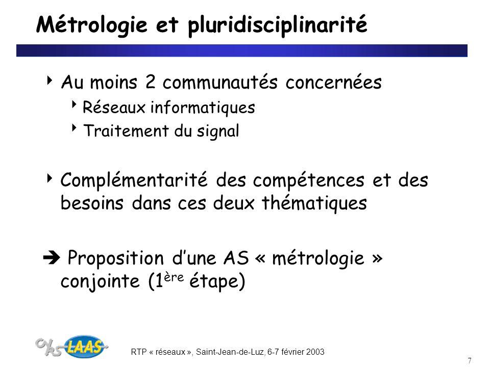 RTP « réseaux », Saint-Jean-de-Luz, 6-7 février 2003 18 5.