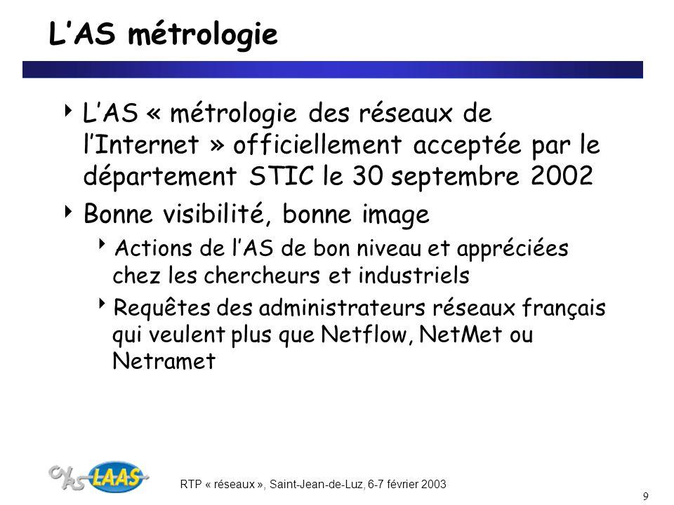 RTP « réseaux », Saint-Jean-de-Luz, 6-7 février 2003 20 Vue ISIS 1.Analyses séries temporelles 2.Topologie : entropie 3.Problèmes inverses 4.Questions échantillonnage