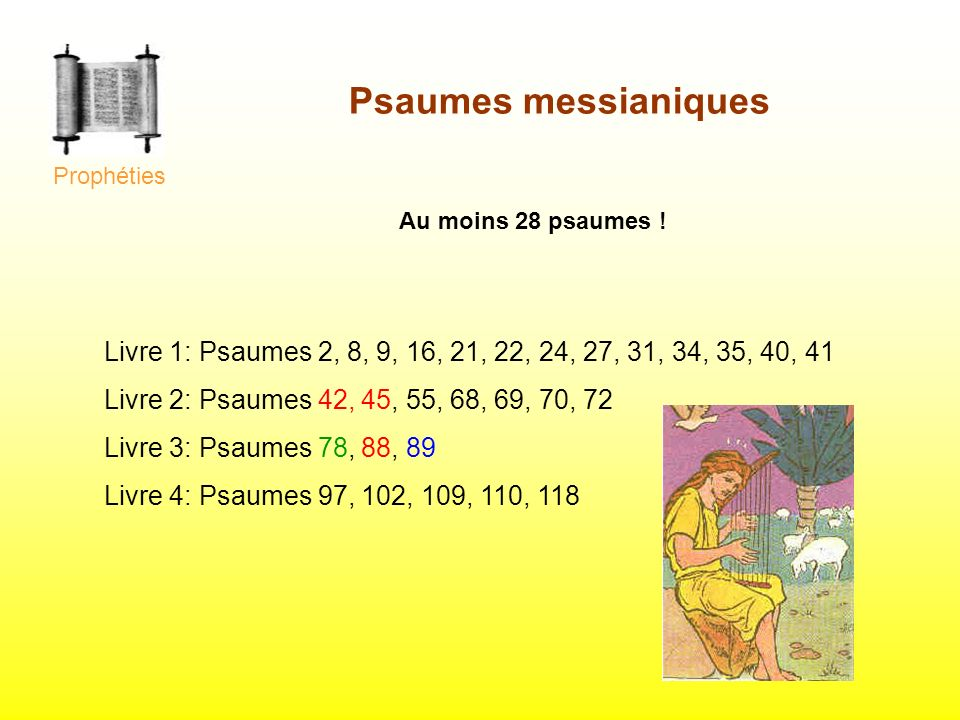 Au moins 28 psaumes ! Livre 1: Psaumes 2, 8, 9, 16, 21, 22, 24, 27, 31, 34, 35, 40, 41 Livre 2: Psaumes 42, 45, 55, 68, 69, 70, 72 Livre 3: Psaumes 78