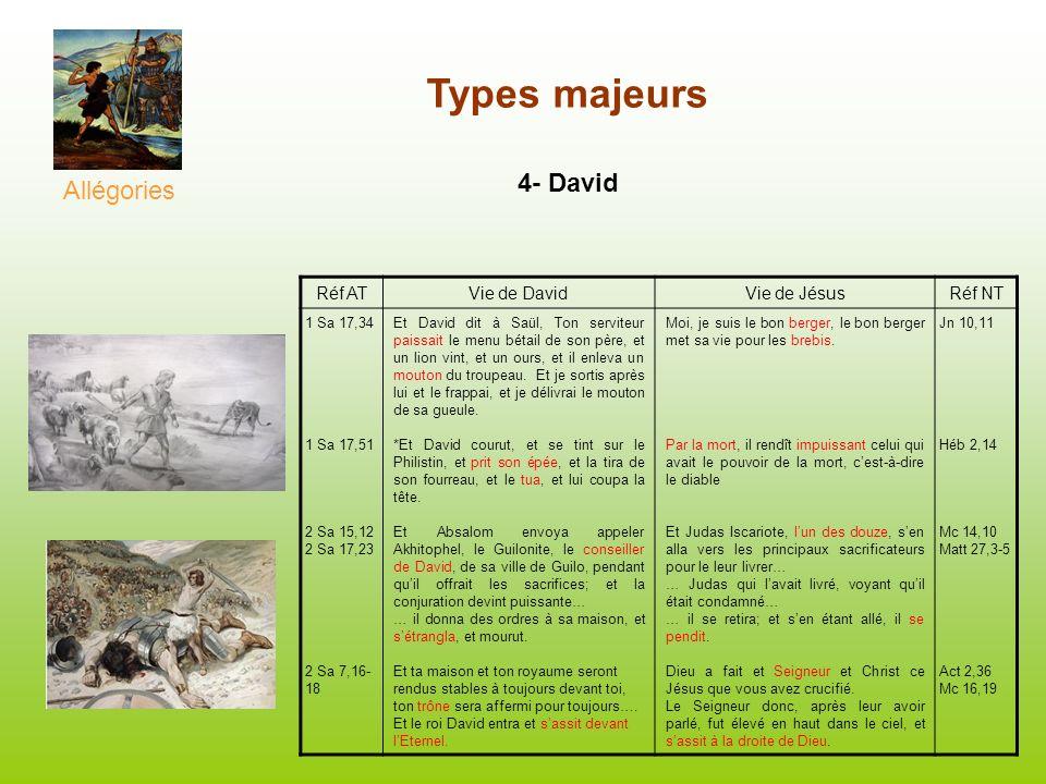Types majeurs 4- David Allégories Réf ATVie de DavidVie de JésusRéf NT 1 Sa 17,34 1 Sa 17,51 2 Sa 15,12 2 Sa 17,23 2 Sa 7,16- 18 Et David dit à Saül,