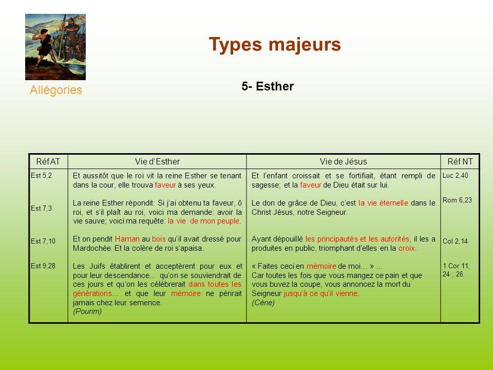 Types majeurs 5- Esther Allégories Réf ATVie dEstherVie de JésusRéf NT Est 5,2 Est 7,3 Est 7,10 Est 9,28 Et aussitôt que le roi vit la reine Esther se