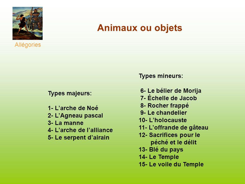 Animaux ou objets Types majeurs: 1- Larche de Noé 2- LAgneau pascal 3- La manne 4- Larche de lalliance 5- Le serpent dairain Allégories Types mineurs: