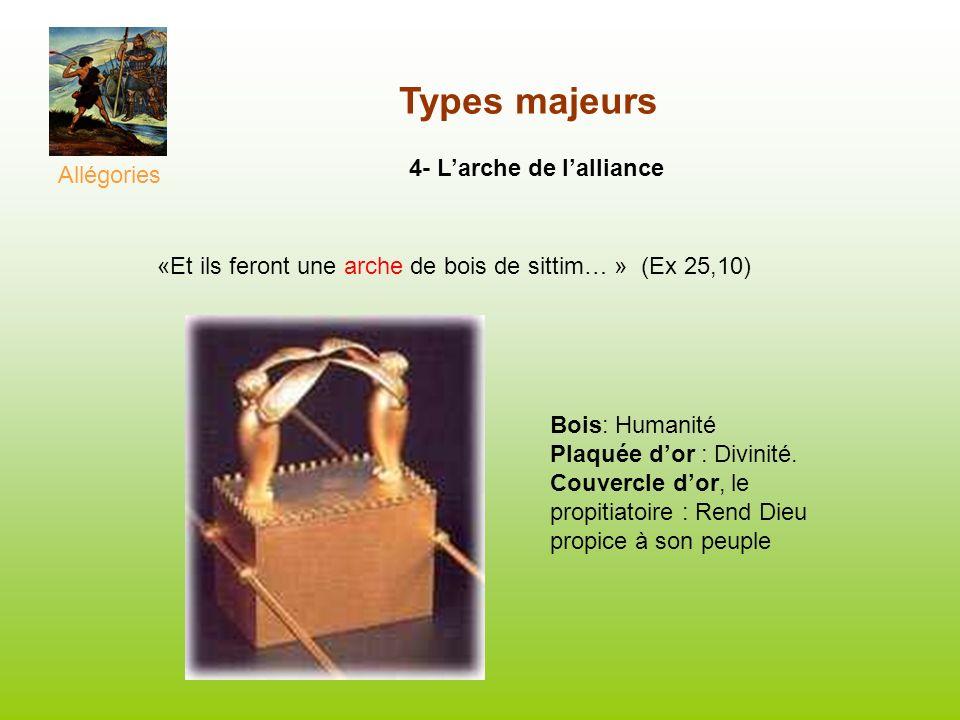 Types majeurs 4- Larche de lalliance «Et ils feront une arche de bois de sittim… » (Ex 25,10) Allégories Bois: Humanité Plaquée dor : Divinité. Couver