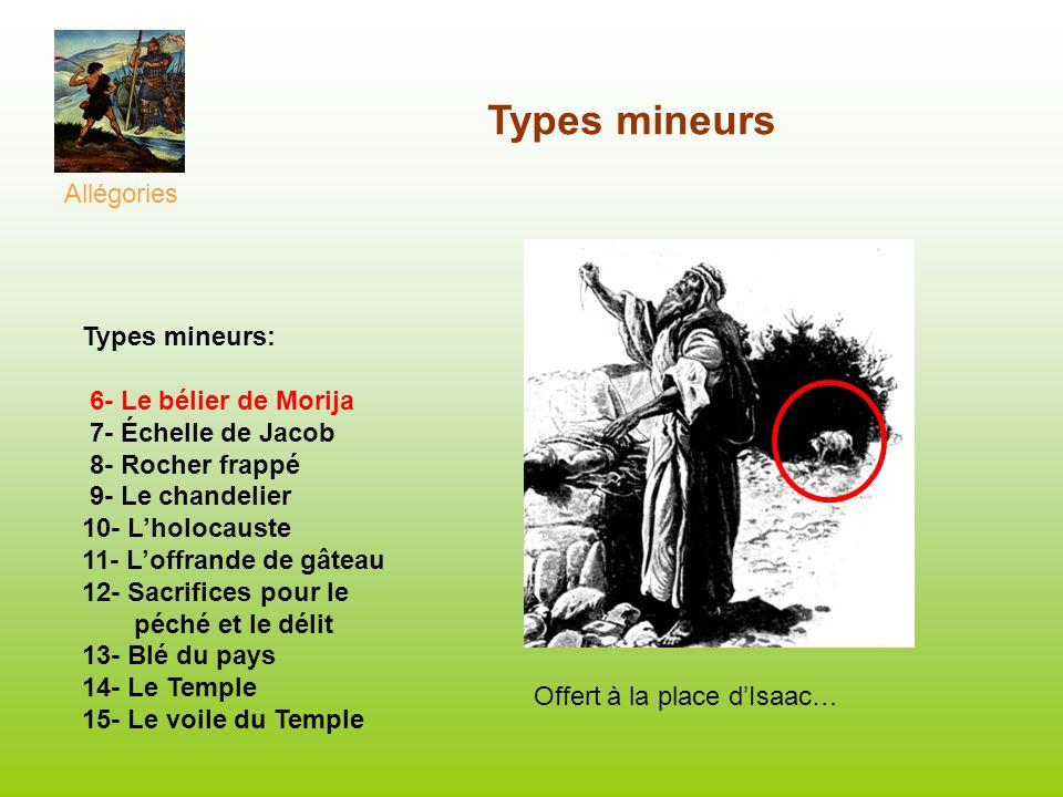 Types mineurs Allégories Offert à la place dIsaac… Types mineurs: 6- Le bélier de Morija 7- Échelle de Jacob 8- Rocher frappé 9- Le chandelier 10- Lho