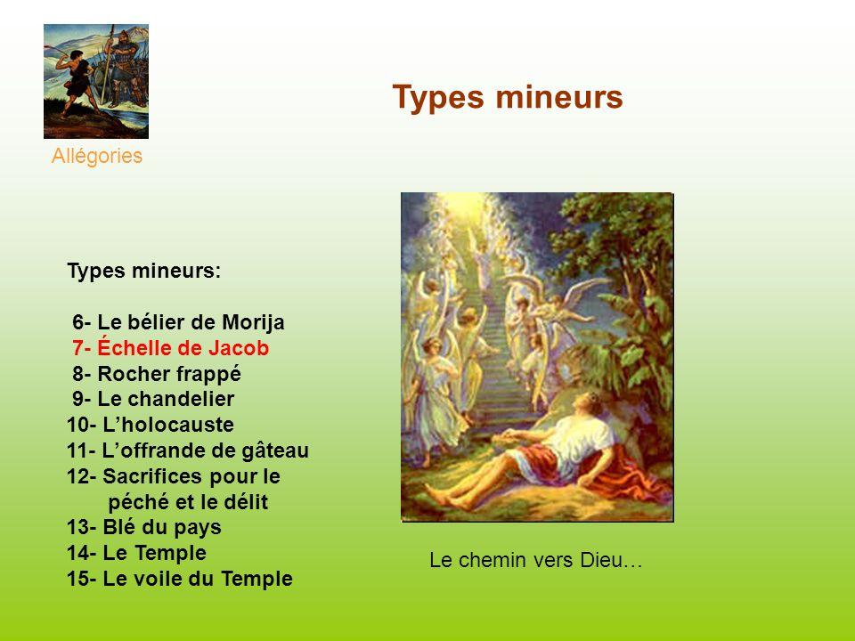 Types mineurs Allégories Le chemin vers Dieu… Types mineurs: 6- Le bélier de Morija 7- Échelle de Jacob 8- Rocher frappé 9- Le chandelier 10- Lholocau