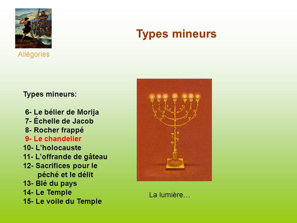 Types mineurs Allégories Types mineurs: 6- Le bélier de Morija 7- Échelle de Jacob 8- Rocher frappé 9- Le chandelier 10- Lholocauste 11- Loffrande de