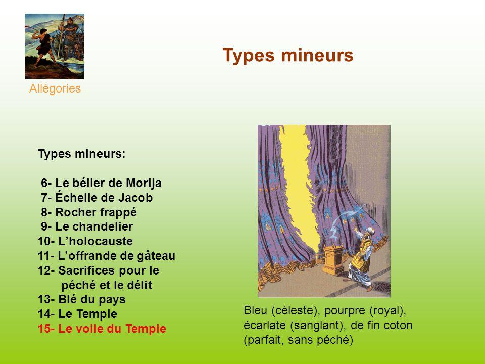 Types mineurs Allégories Bleu (céleste), pourpre (royal), écarlate (sanglant), de fin coton (parfait, sans péché) Types mineurs: 6- Le bélier de Morij