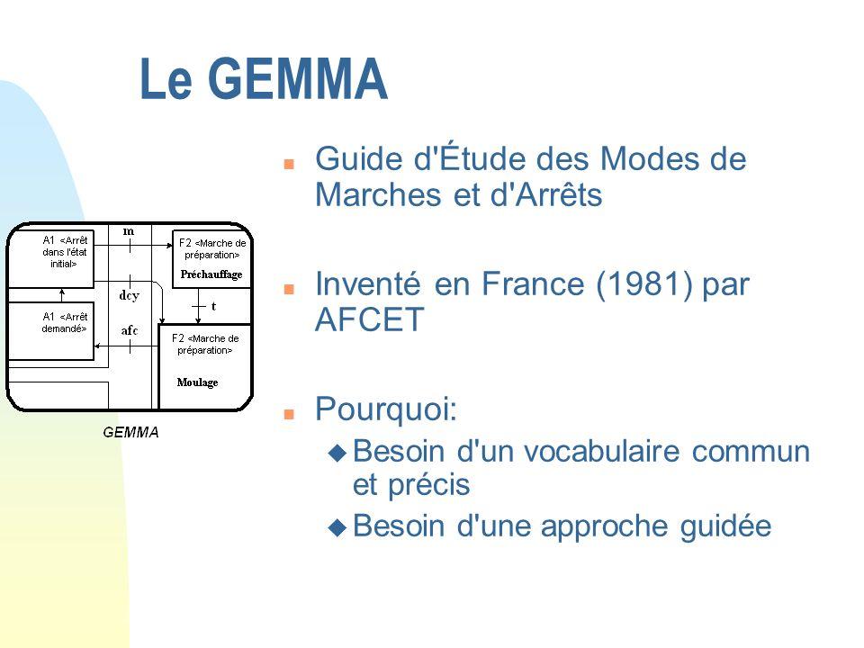 Le GEMMA n Guide d'Étude des Modes de Marches et d'Arrêts n Inventé en France (1981) par AFCET n Pourquoi: u Besoin d'un vocabulaire commun et précis