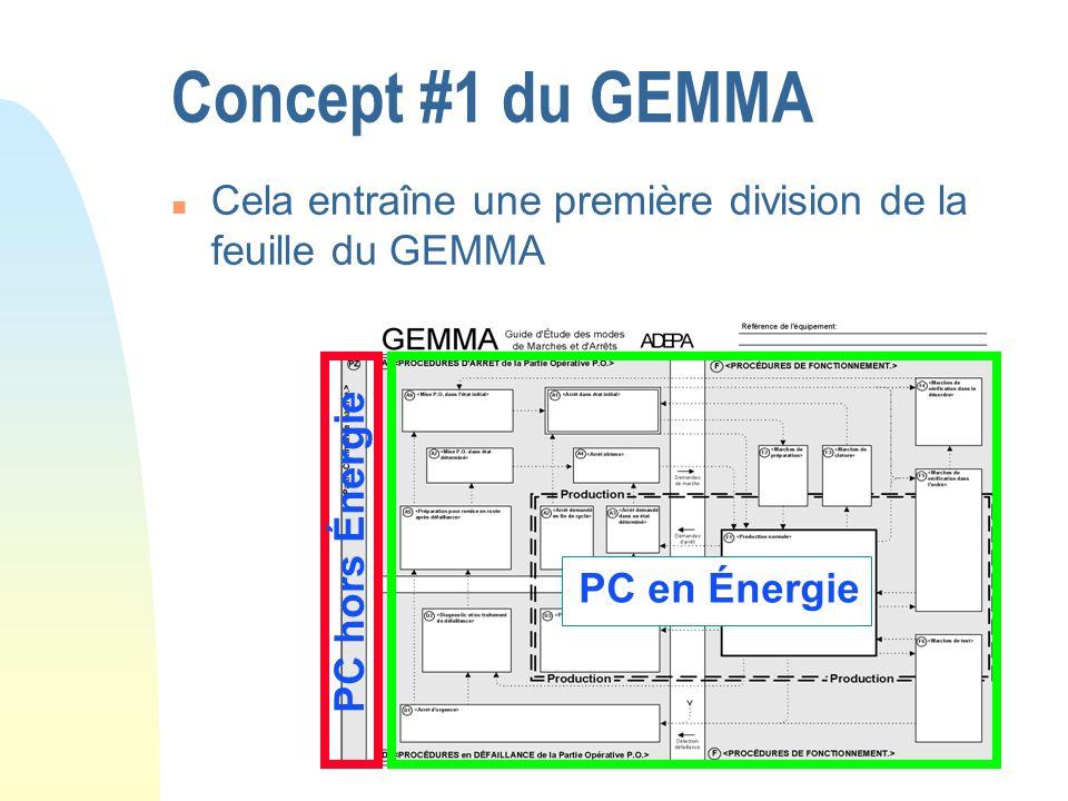 n Cela entraîne une première division de la feuille du GEMMA PC en Énergie PC hors Énergie Concept #1 du GEMMA