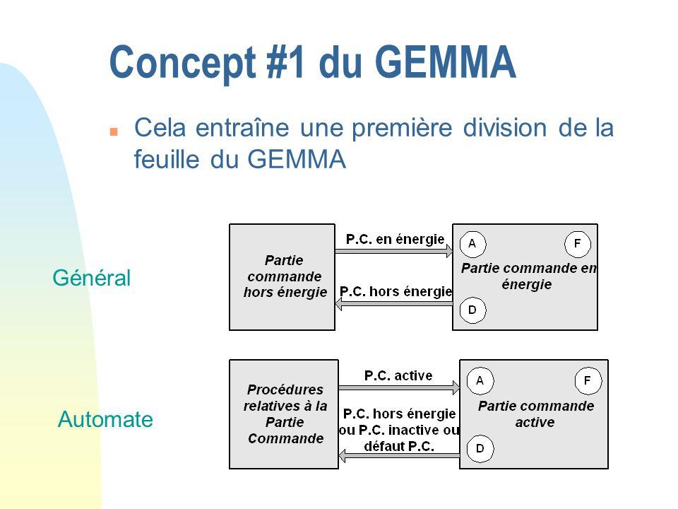 n Cela entraîne une première division de la feuille du GEMMA Général Automate Concept #1 du GEMMA