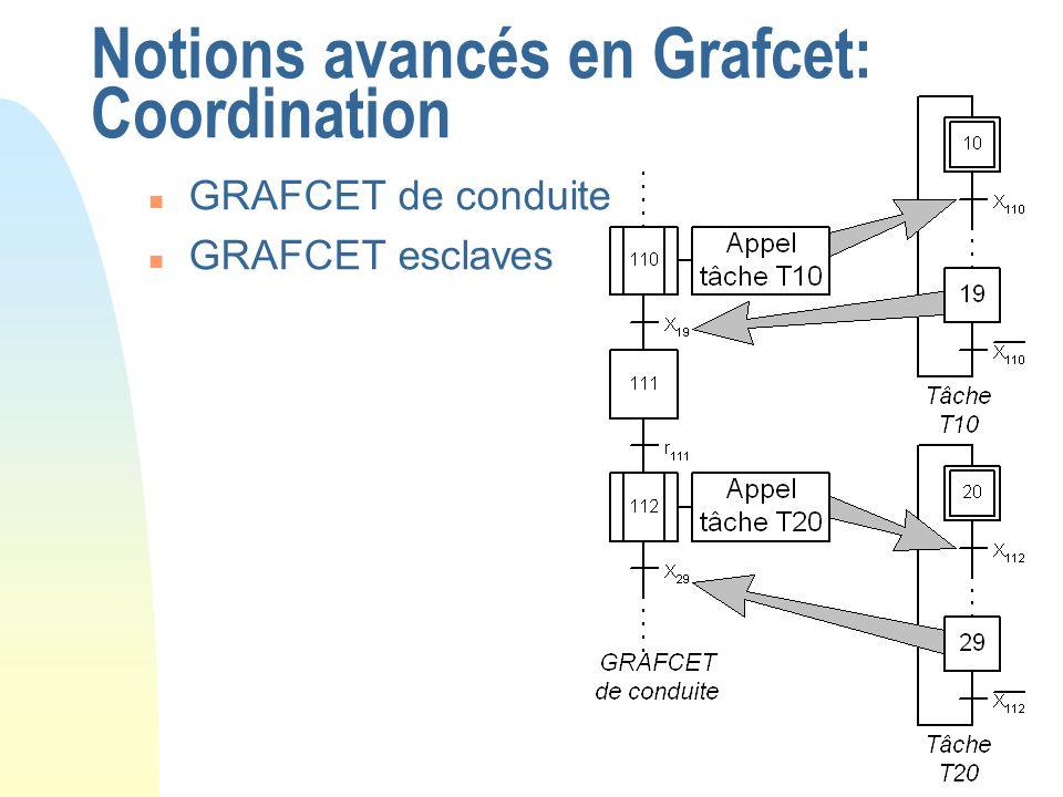 Notions avancés en Grafcet: Le figeage n Lorsquun Grafcet est figé aucune transition ne peut être franchise.
