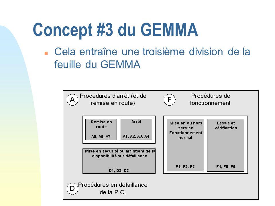 Concept #3 du GEMMA n Cela entraîne une troisième division de la feuille du GEMMA